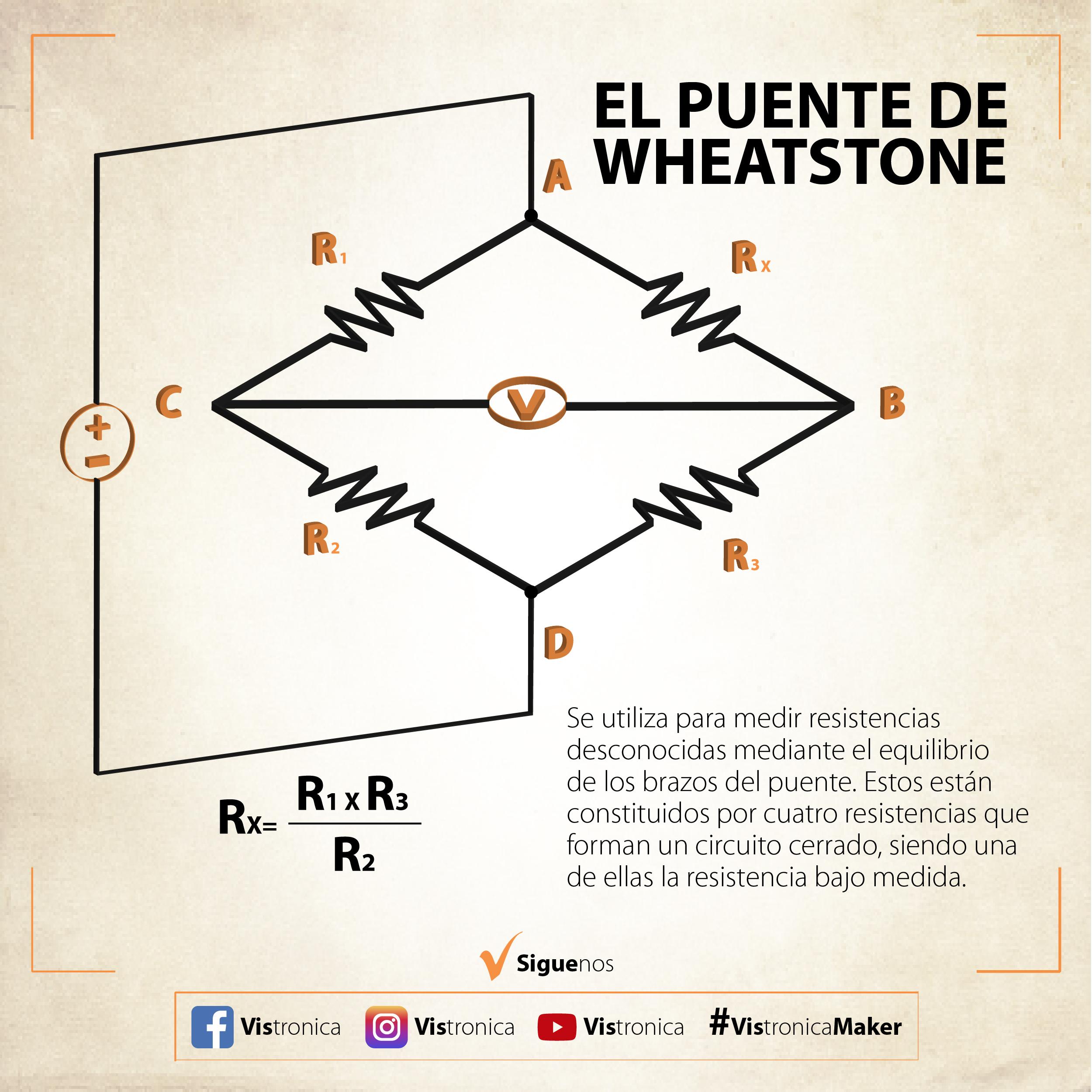 EL PUENTE DE WHEATSTONE-01-01-01.jpg